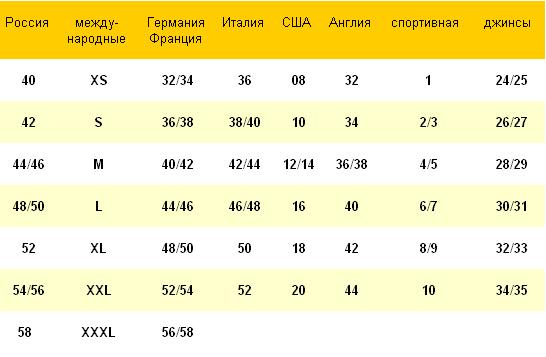 Женские Футболки Размера Xs